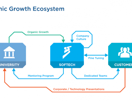 SOFTECH's Organic Growth Ecosystem